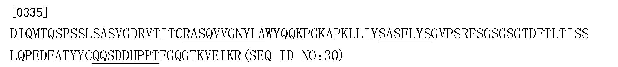 Figure CN103917556BD00428
