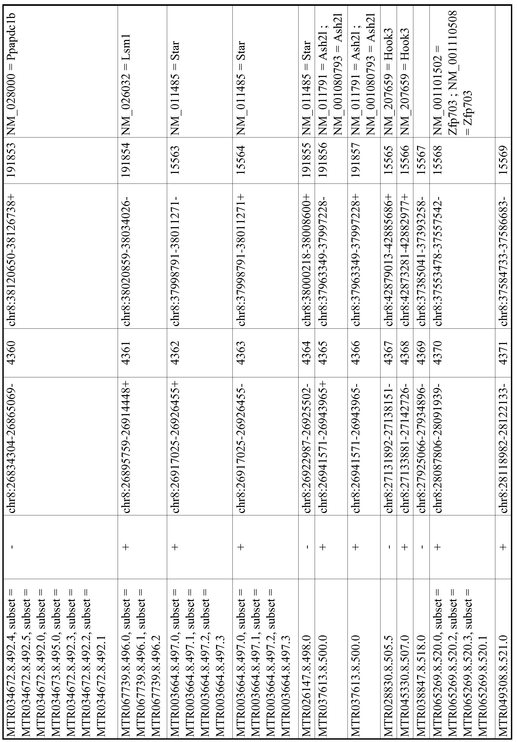 Figure imgf000818_0001