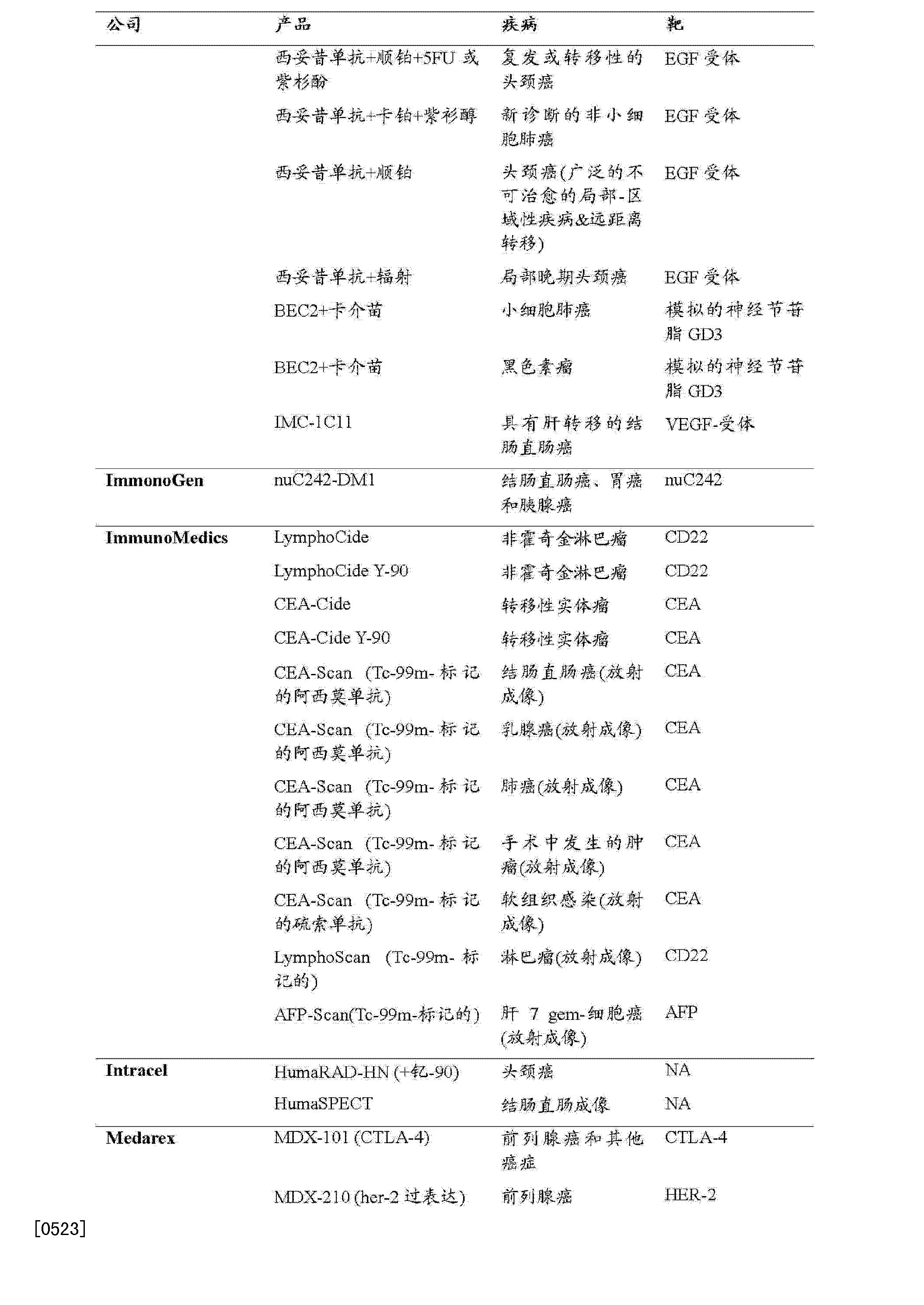 Figure CN103154025BD01061