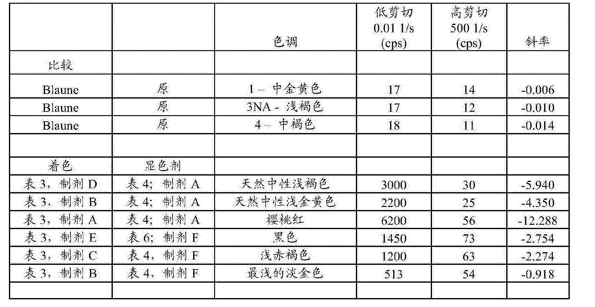 Figure CN106265133AD00111