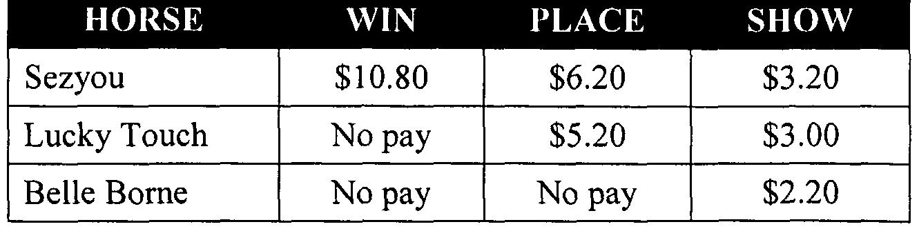 Pari mutuel betting calculator lucky bet on ufc 148