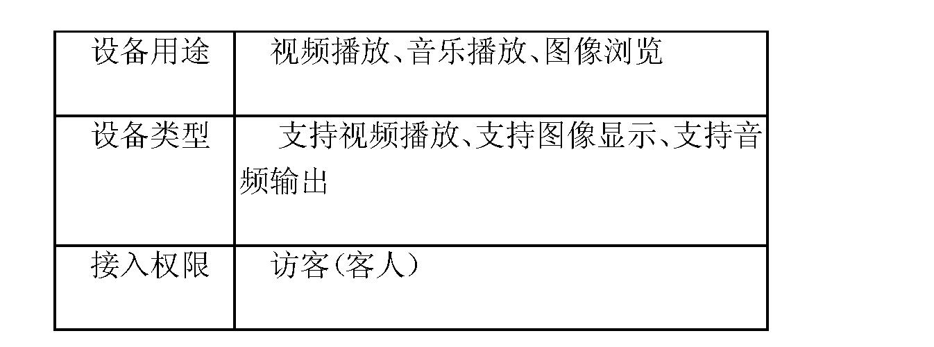 Figure CN103513973AD00111