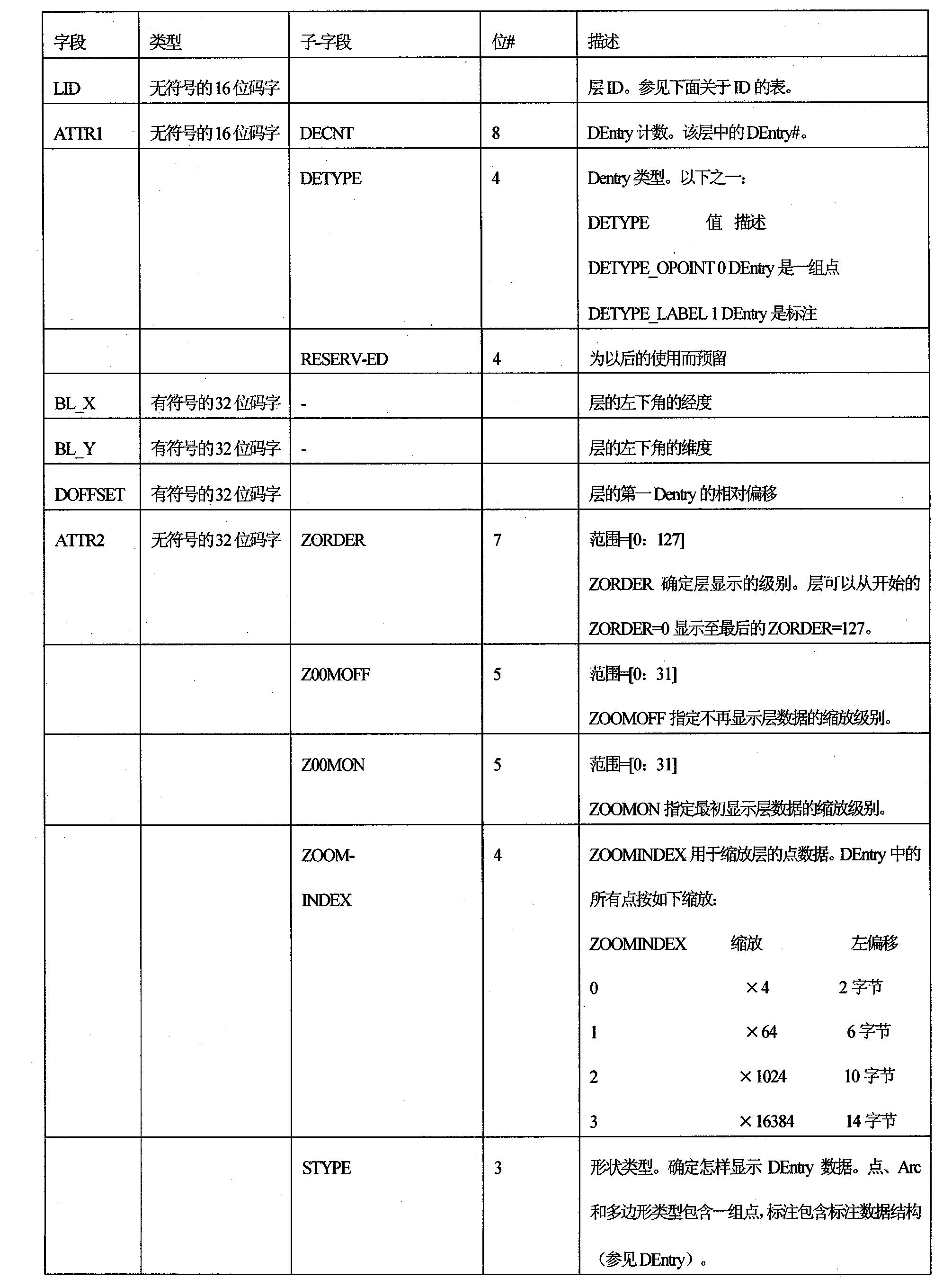 Figure CN101127952BD00131