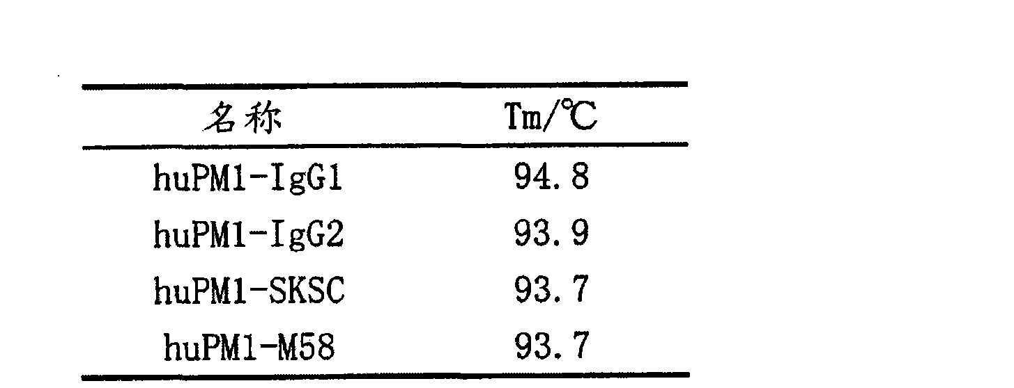 Figure CN101952318BD00601