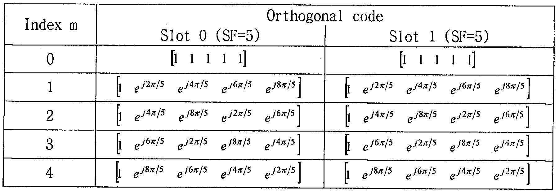 Figure 112011500627815-pat00237