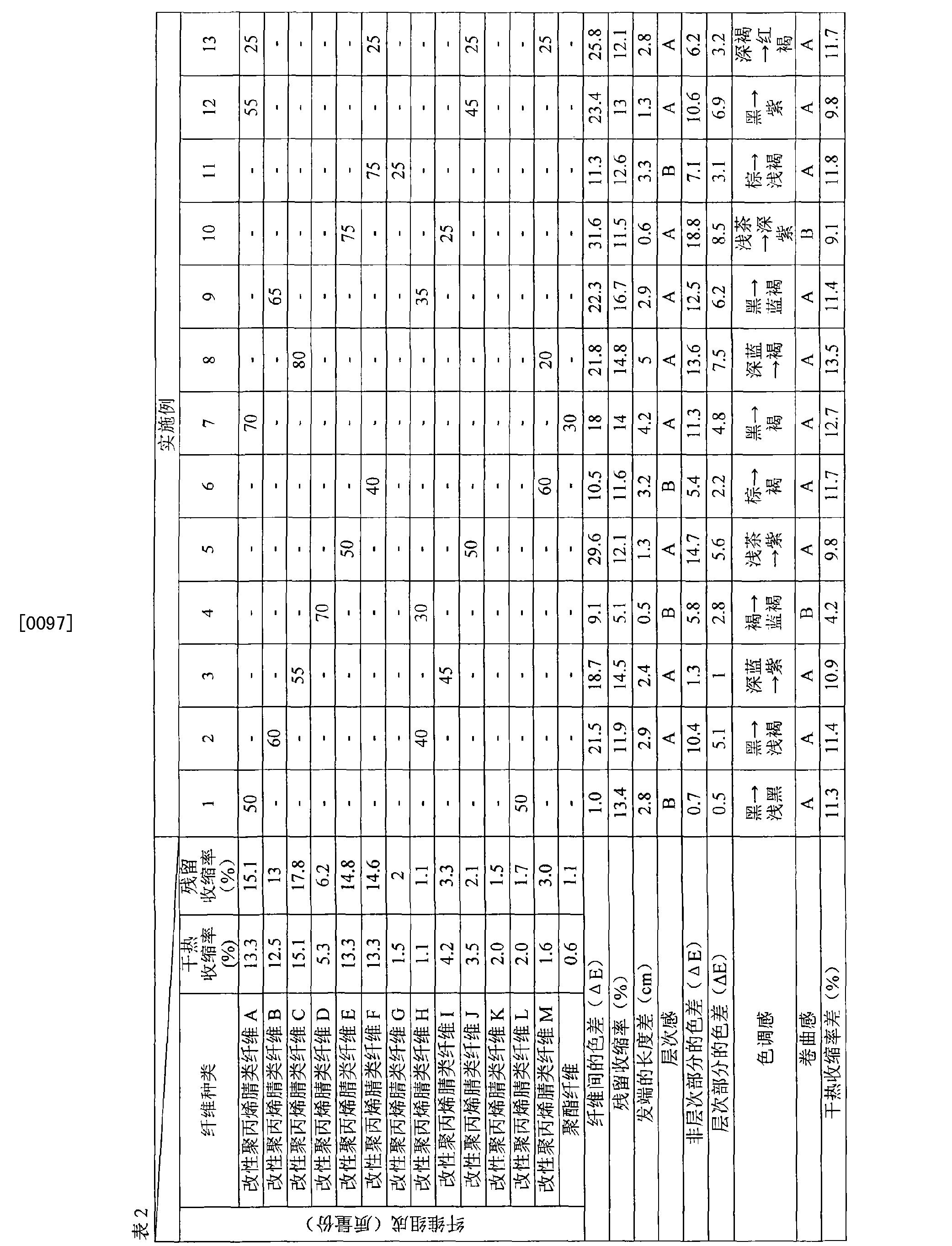 Figure CN101489427BD00121