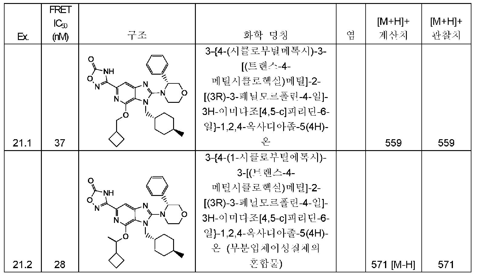 Figure pct00547