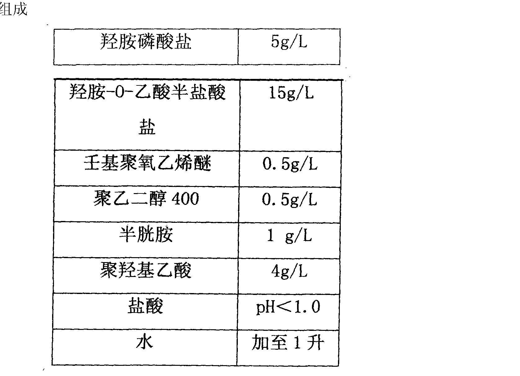 Figure CN101896039BD00081