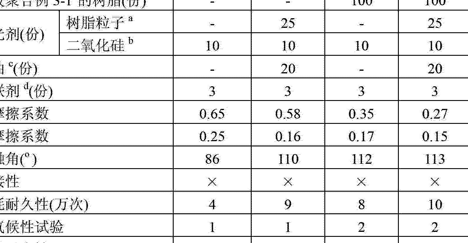 Figure CN102666655AD00372