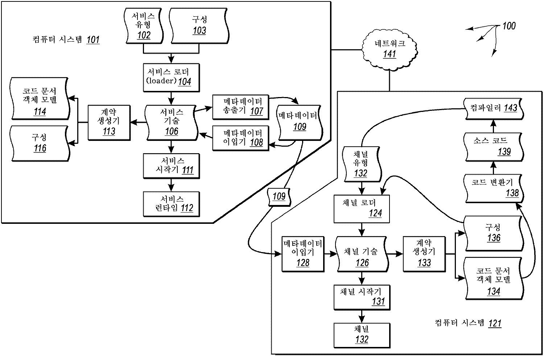 Figure R1020050124568