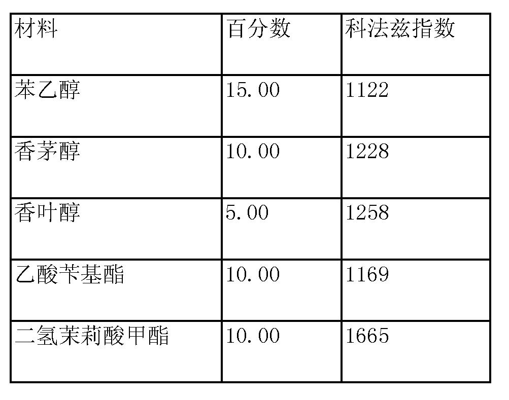 Figure CN101264333BD00142