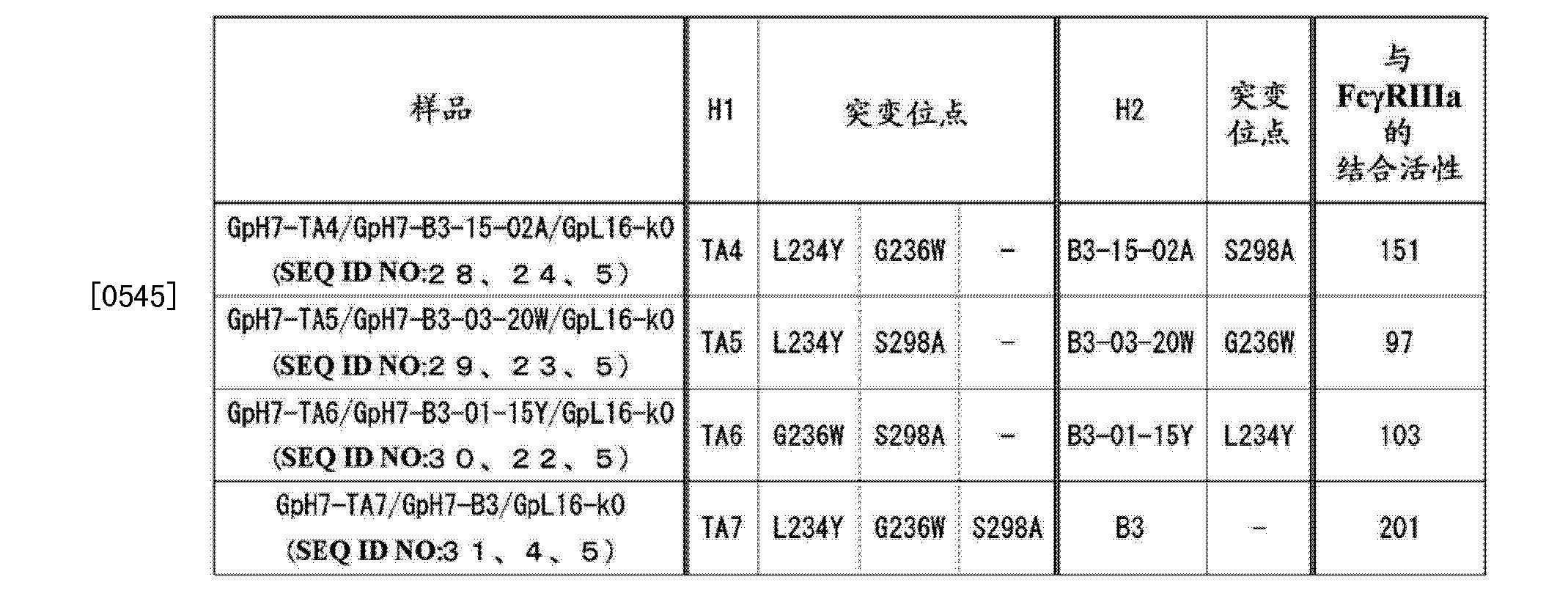 Figure CN103827300AD00781