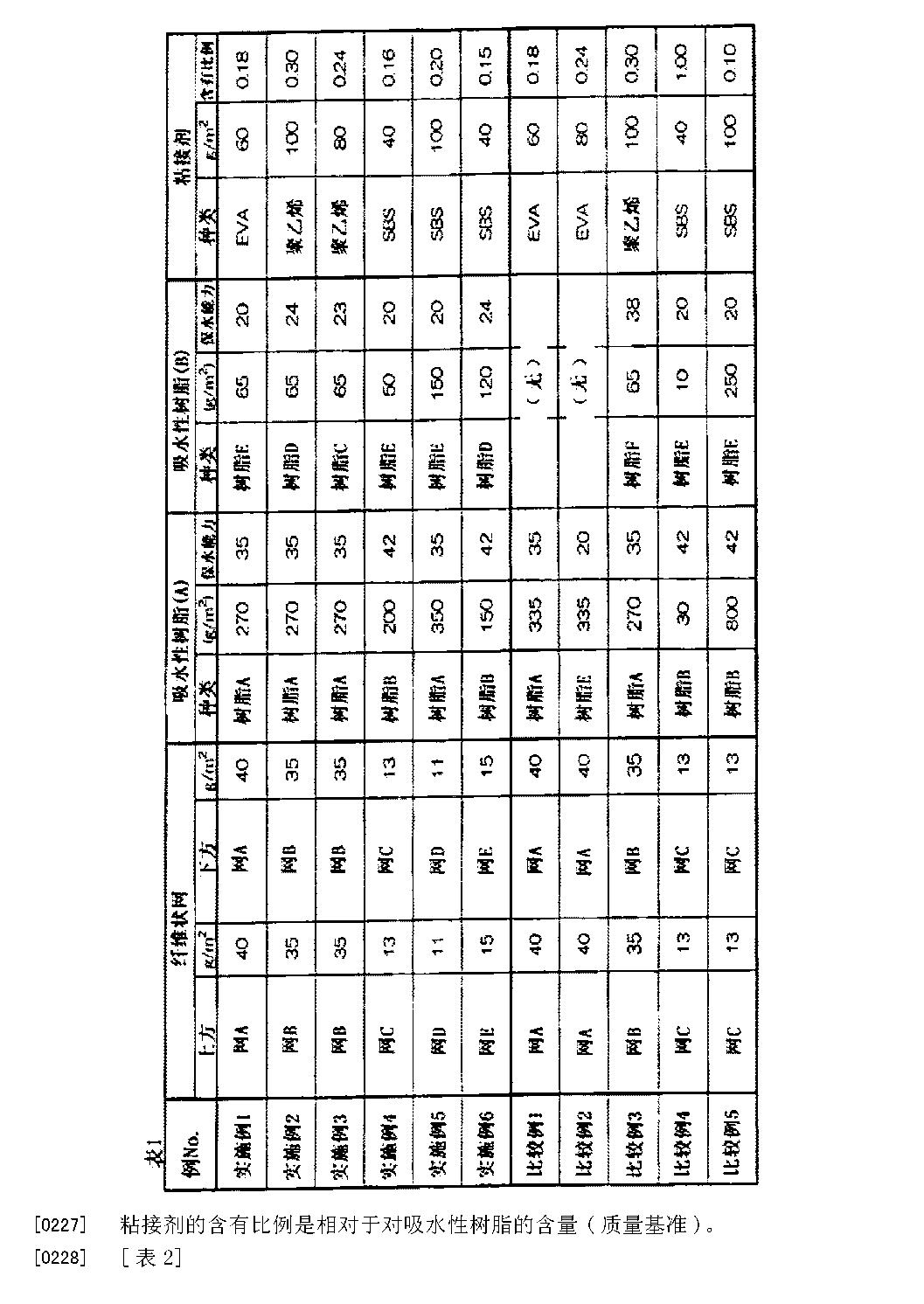 Figure CN102695489BD00231