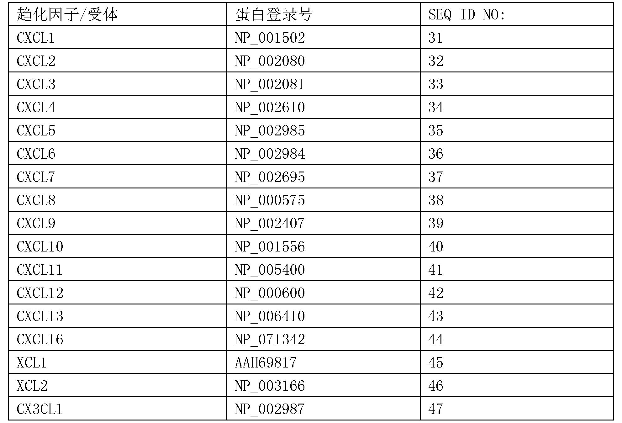 Figure CN103857406BD00112