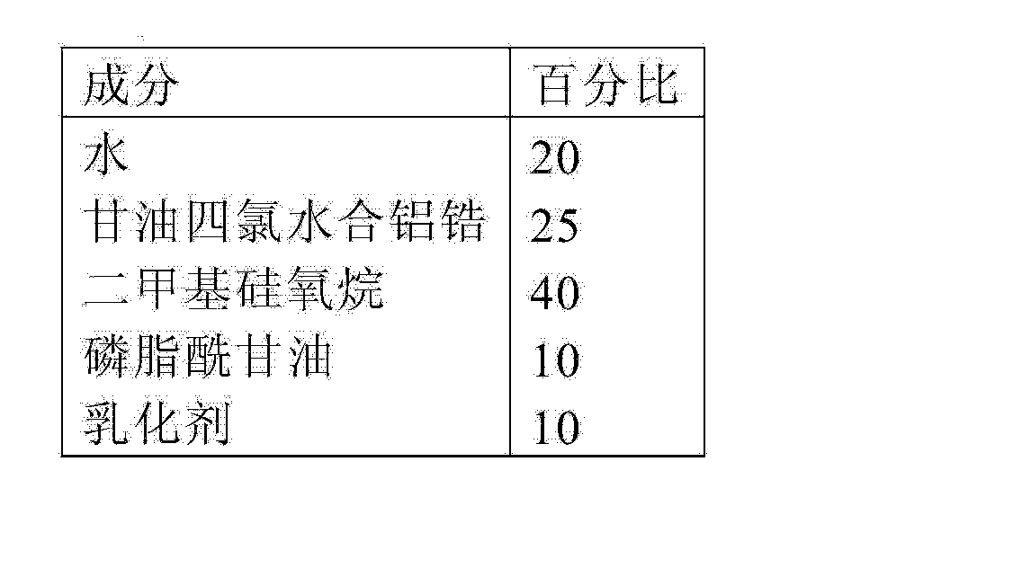 Figure CN104560398AD00263