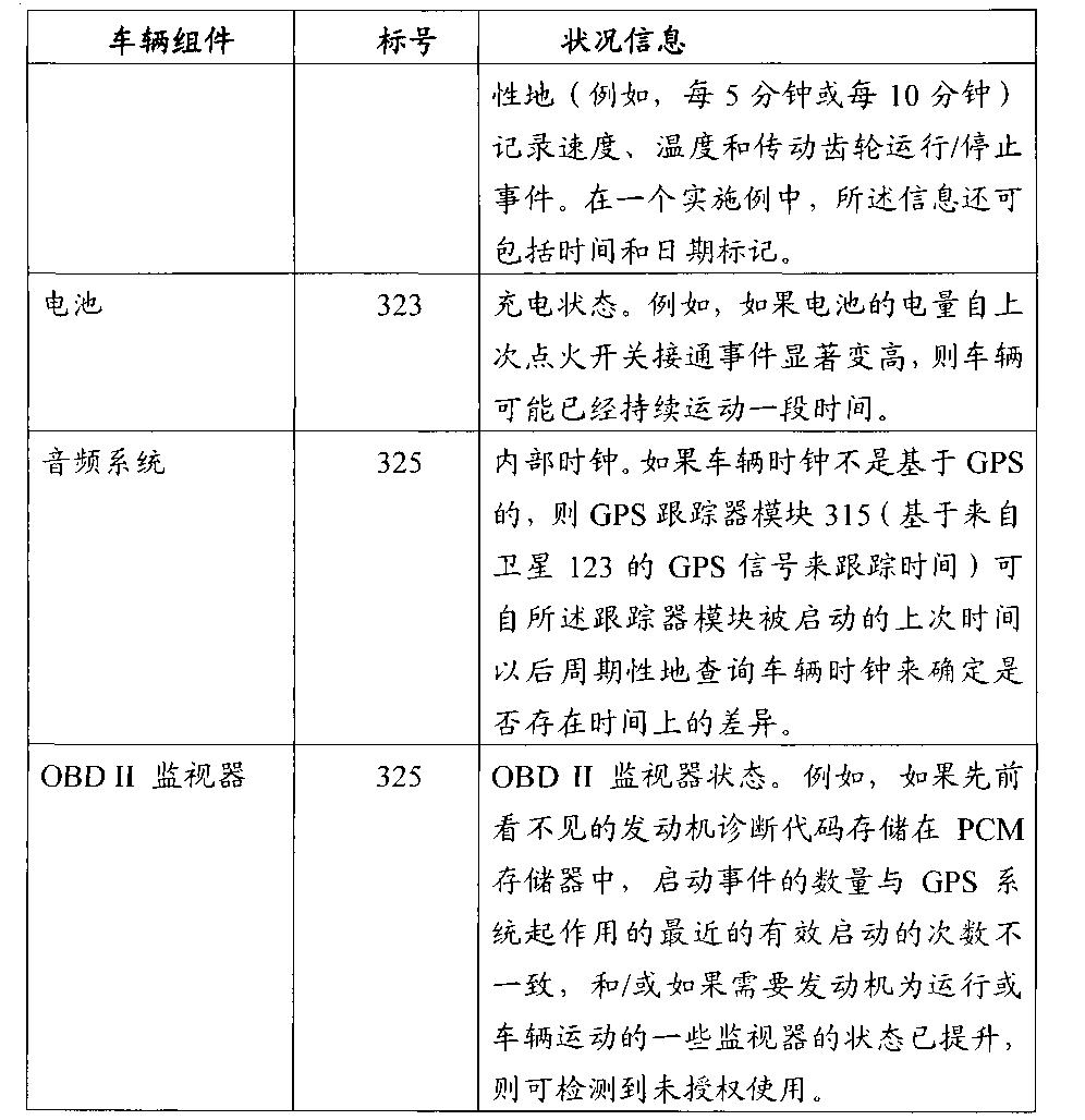 Figure CN102167008BD00131