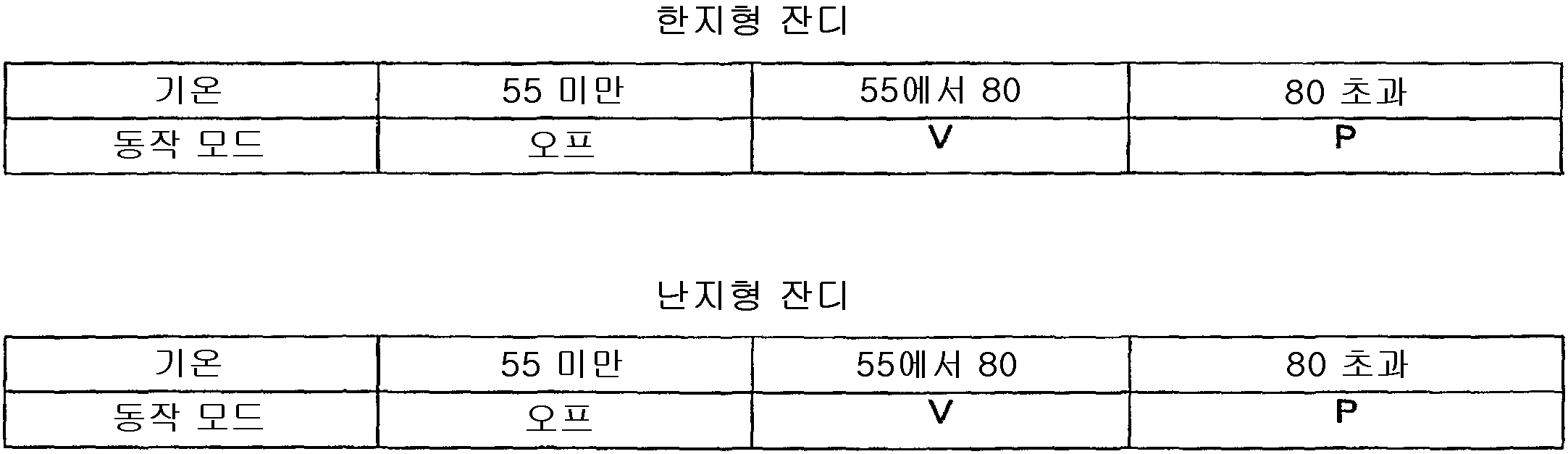 Figure 112009012389691-pct00001