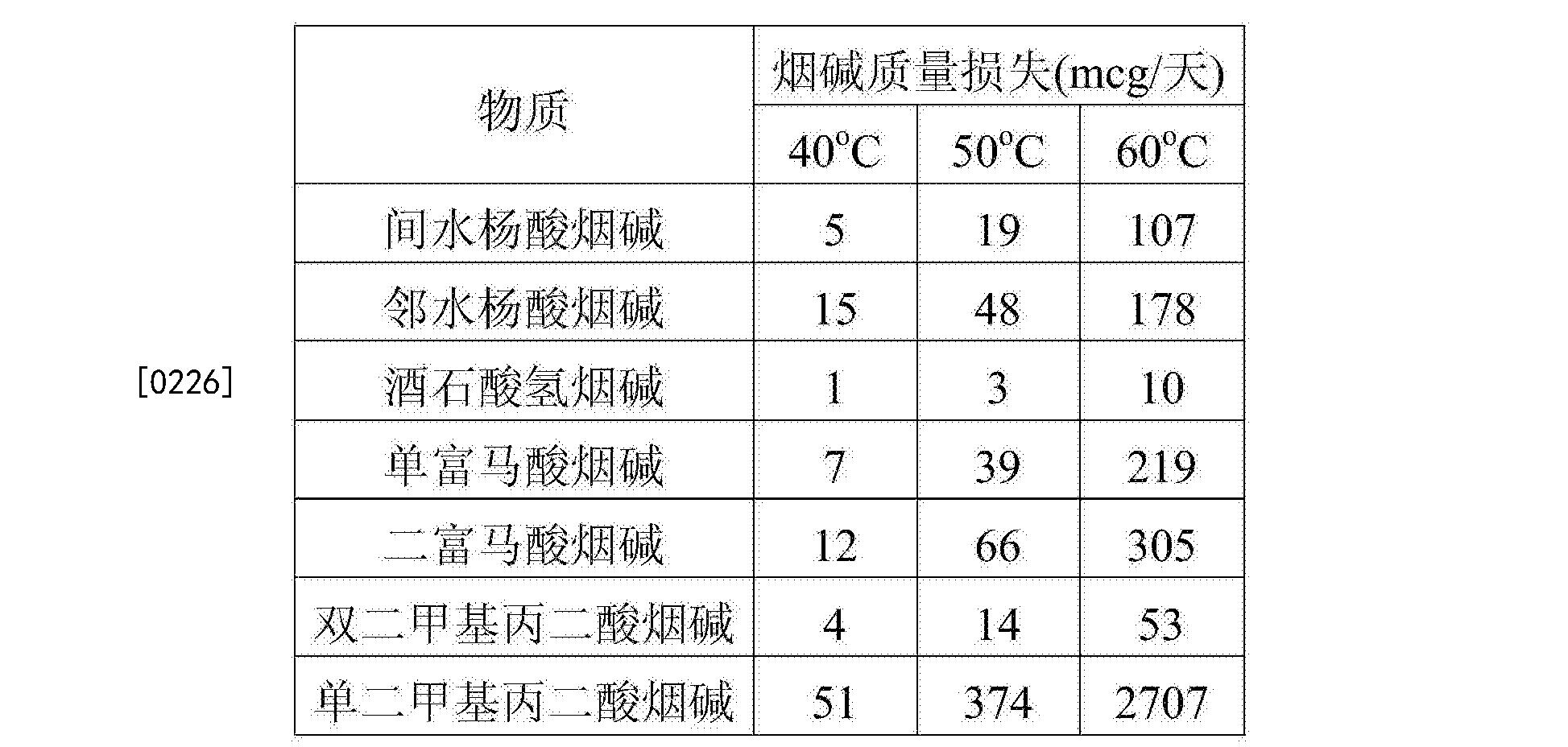 Figure CN107049996AD00261