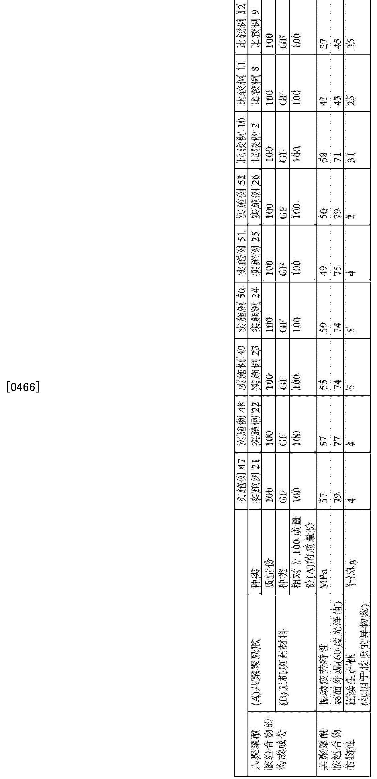 Figure CN103314034BD00451