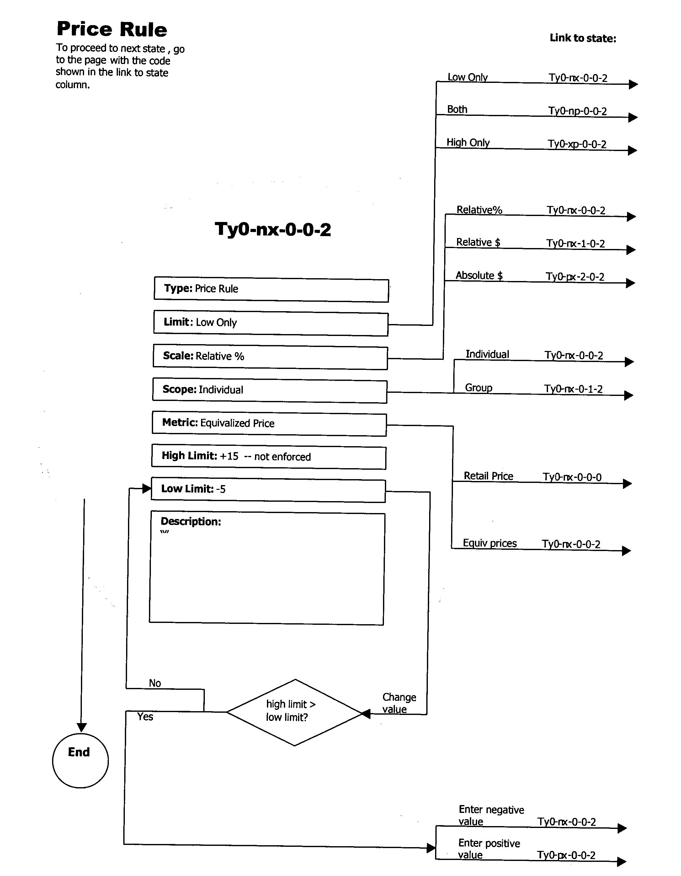 Figure US20040210541A1-20041021-P00020