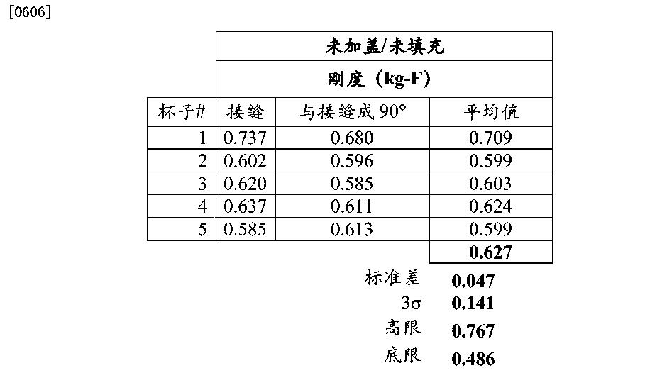 Figure CN104870601AD00581