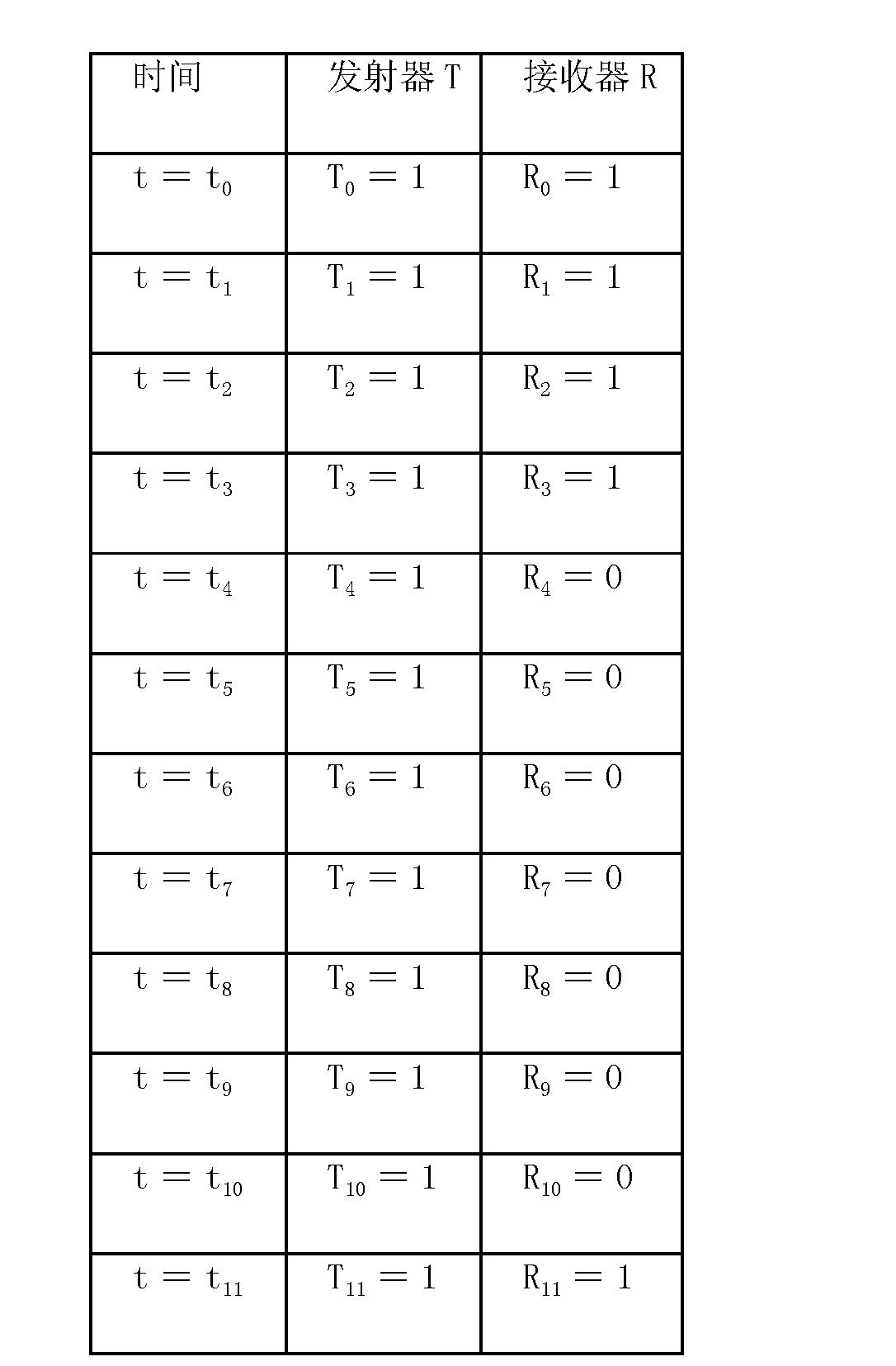 Figure CN101878591BD00111