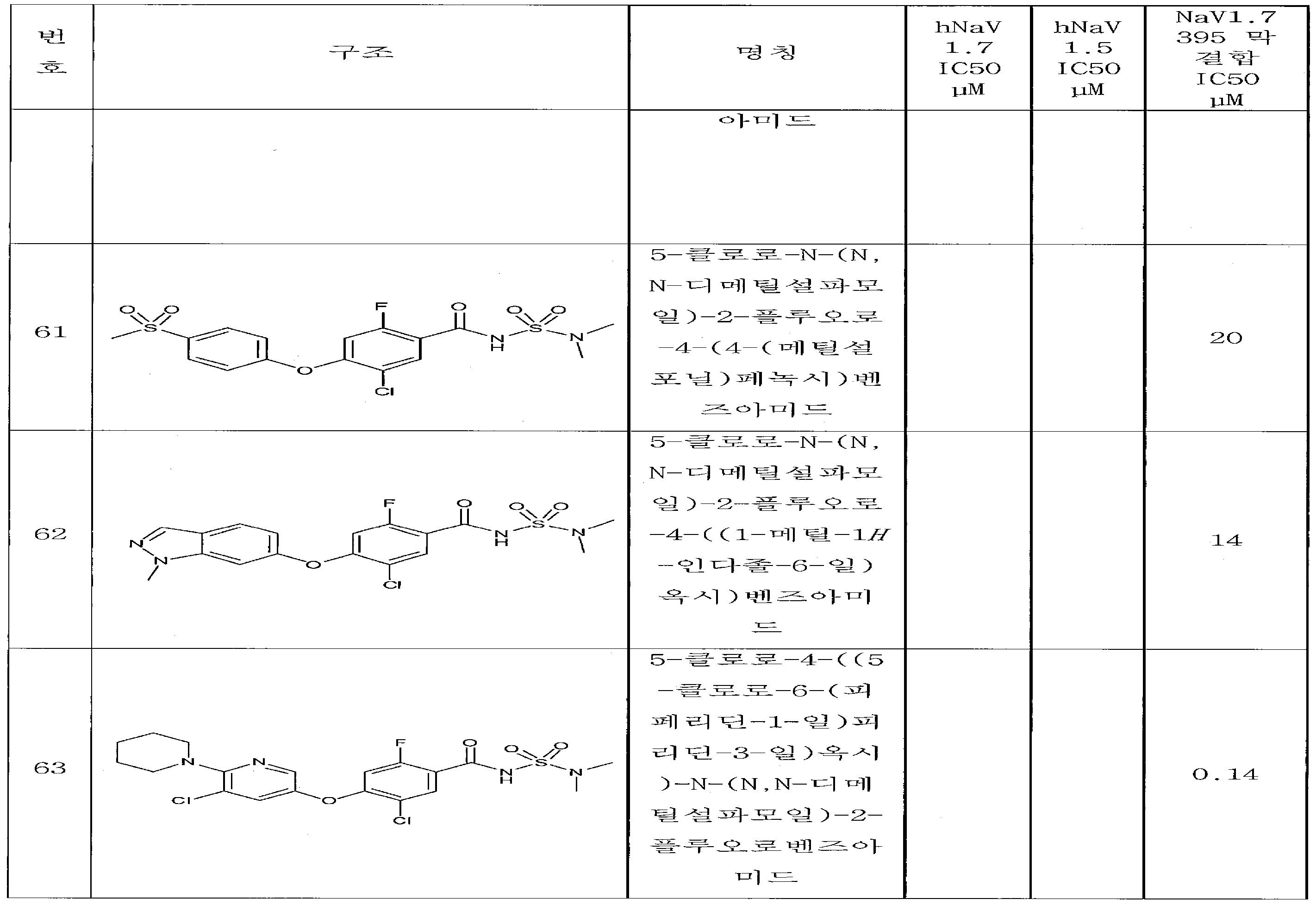 Figure 112015011690175-pct00181