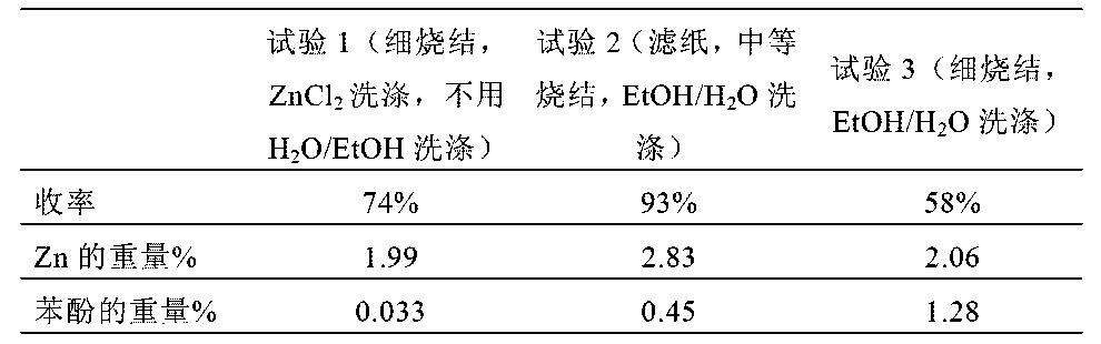 Figure CN103223160BD00611