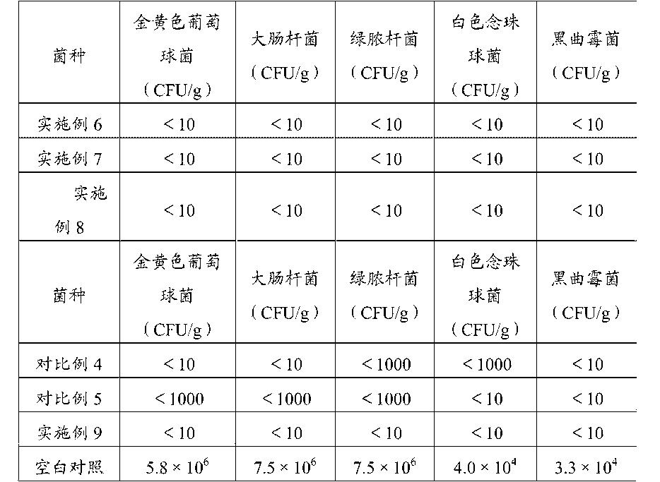 Figure CN105076246AD00181