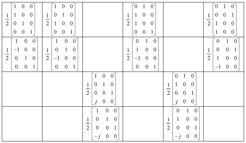 Figure 112010009825391-pat00801