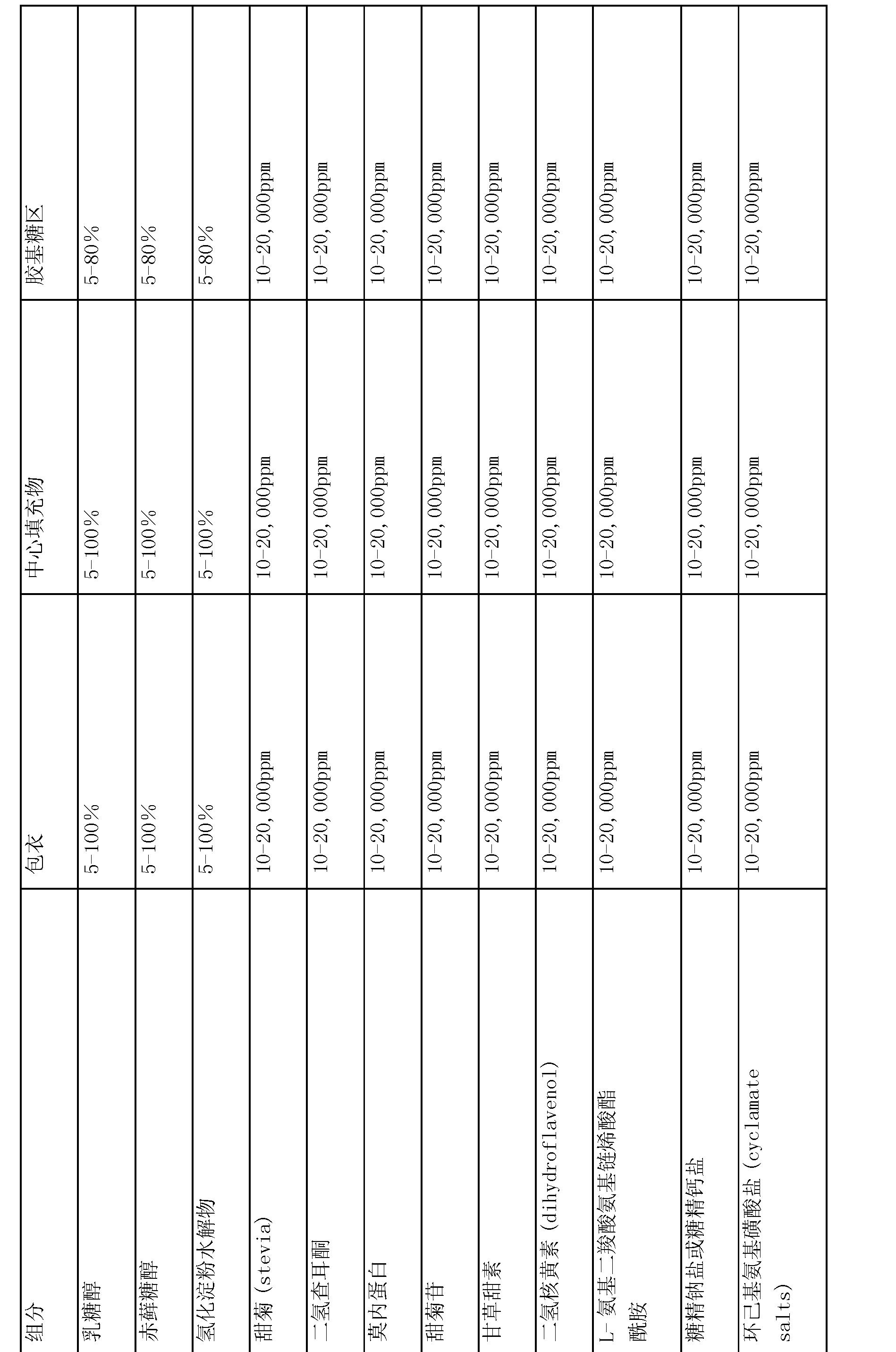 Figure CN101511202BD00541