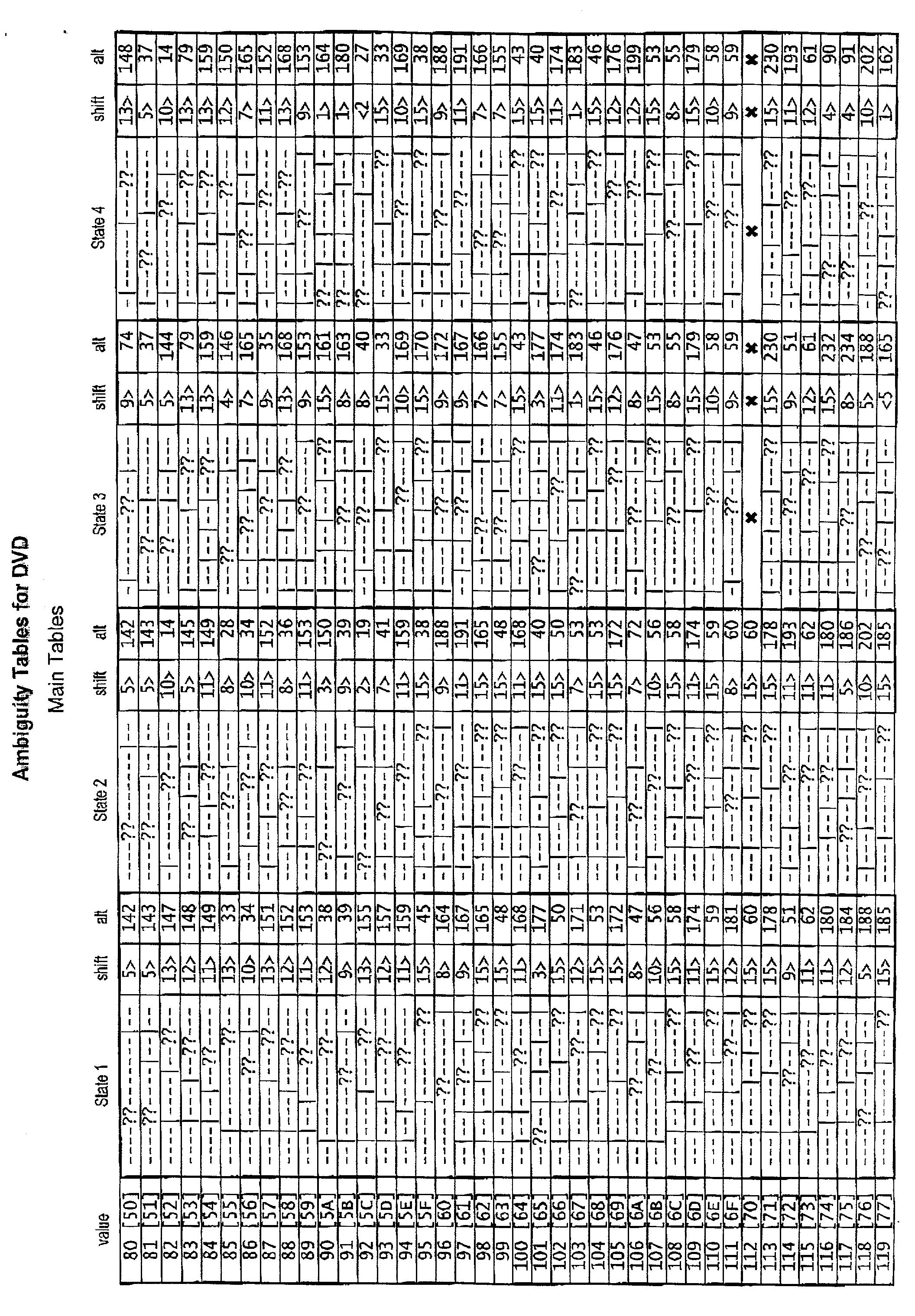 Figure US20020069389A1-20020606-P00004