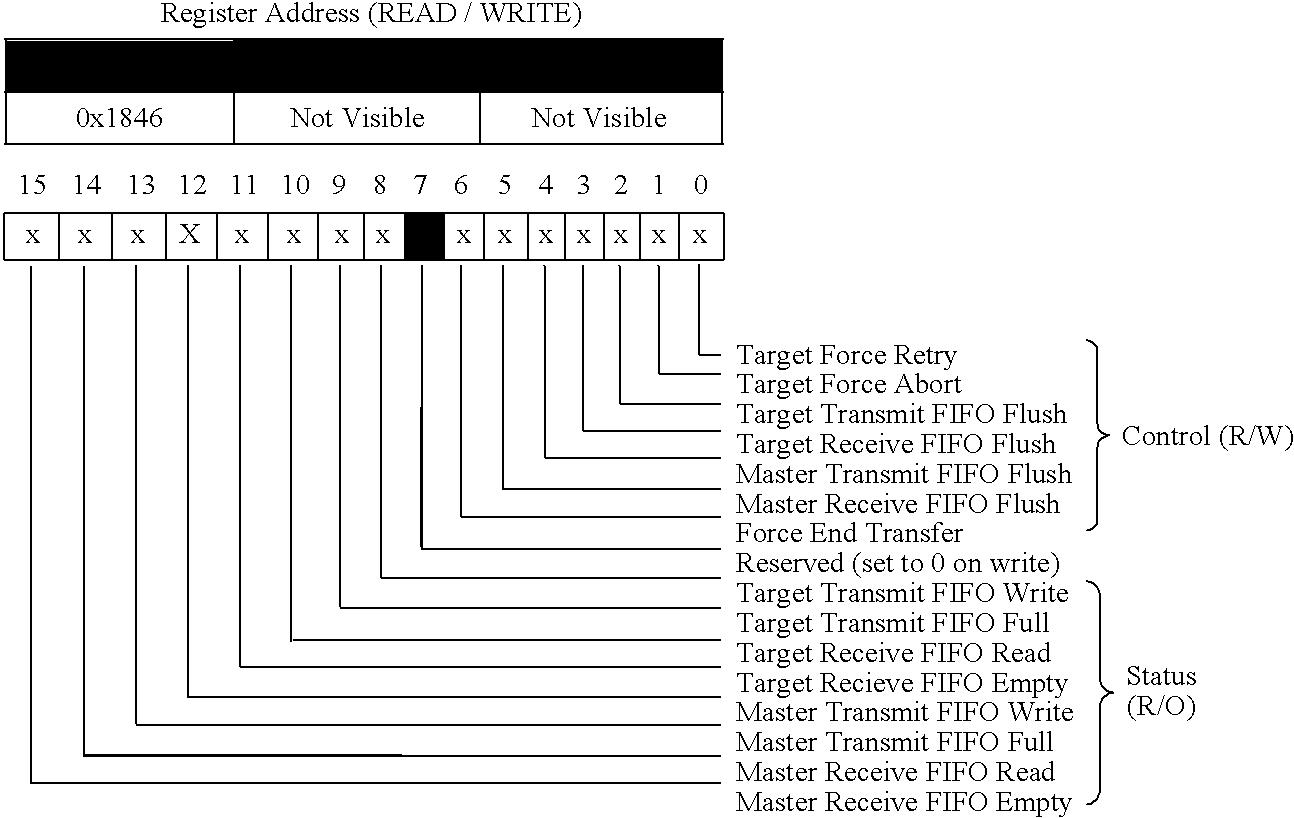 Figure US06704871-20040309-C00010