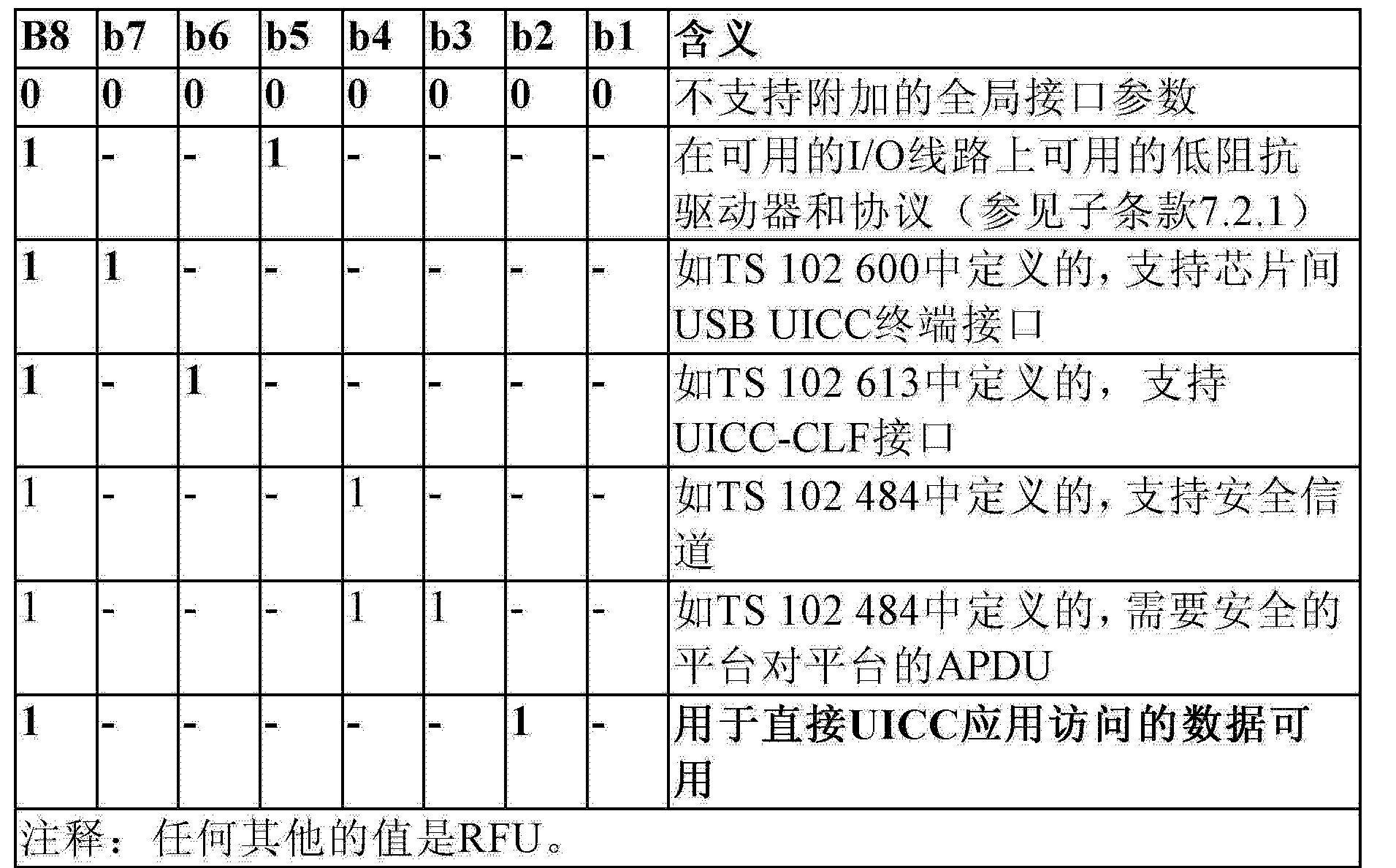 Figure CN102783121BD00111