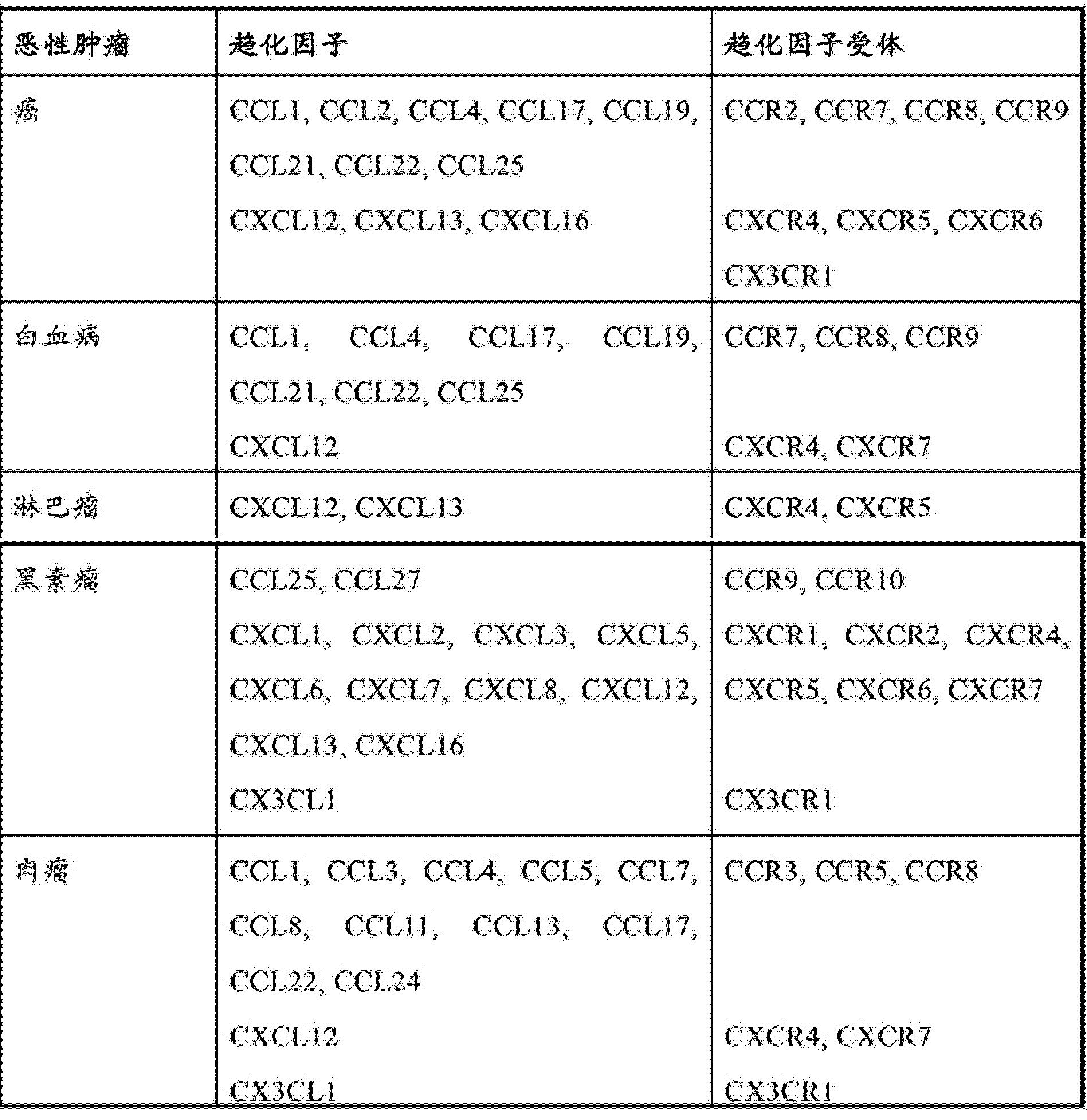 Figure CN103608680AD00501