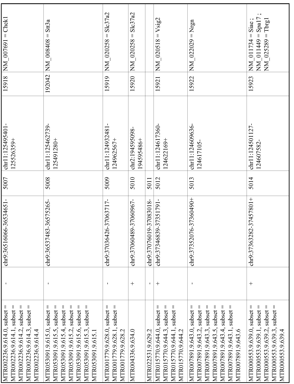 Figure imgf000919_0001
