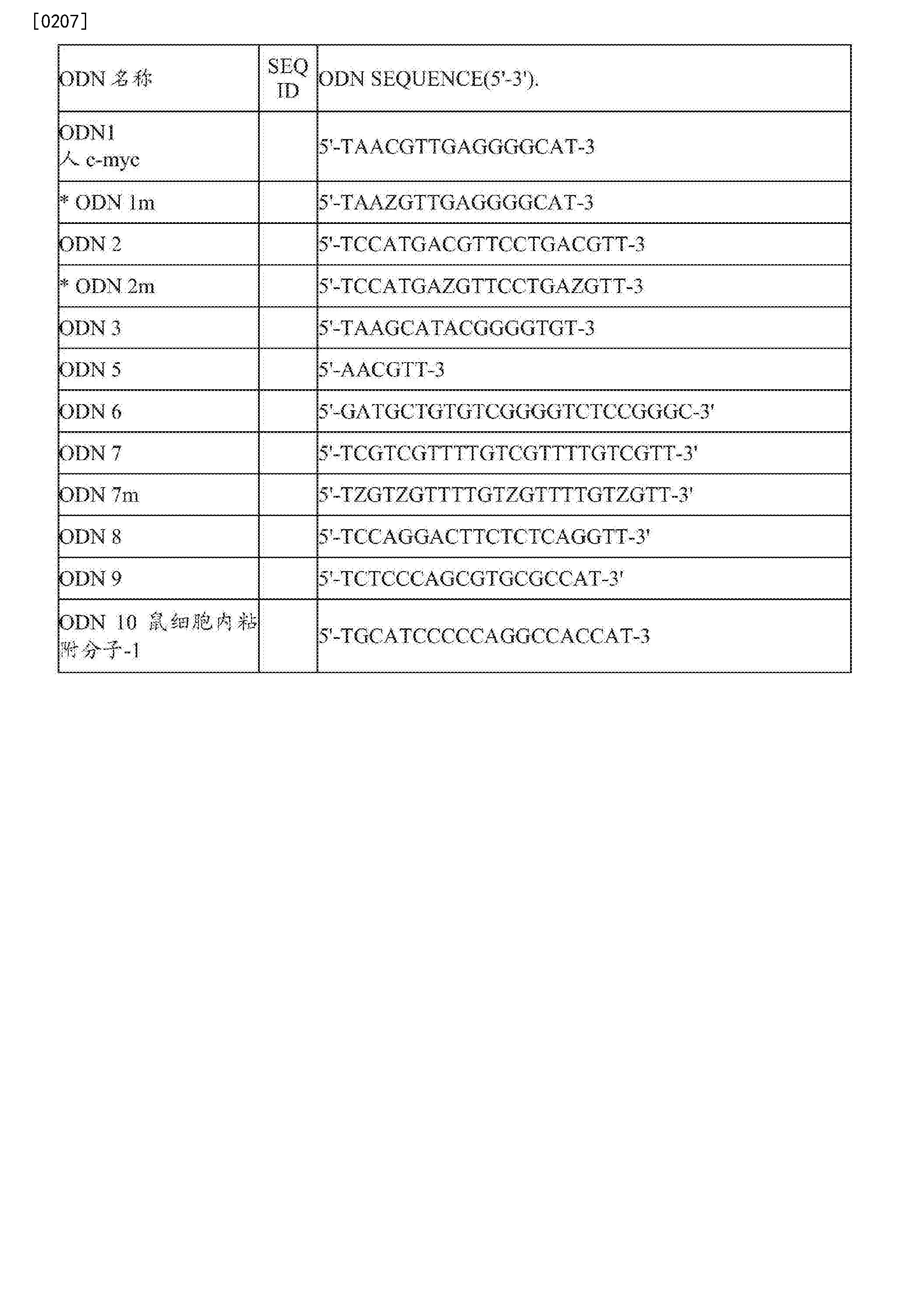 Figure CN105709229AD00321