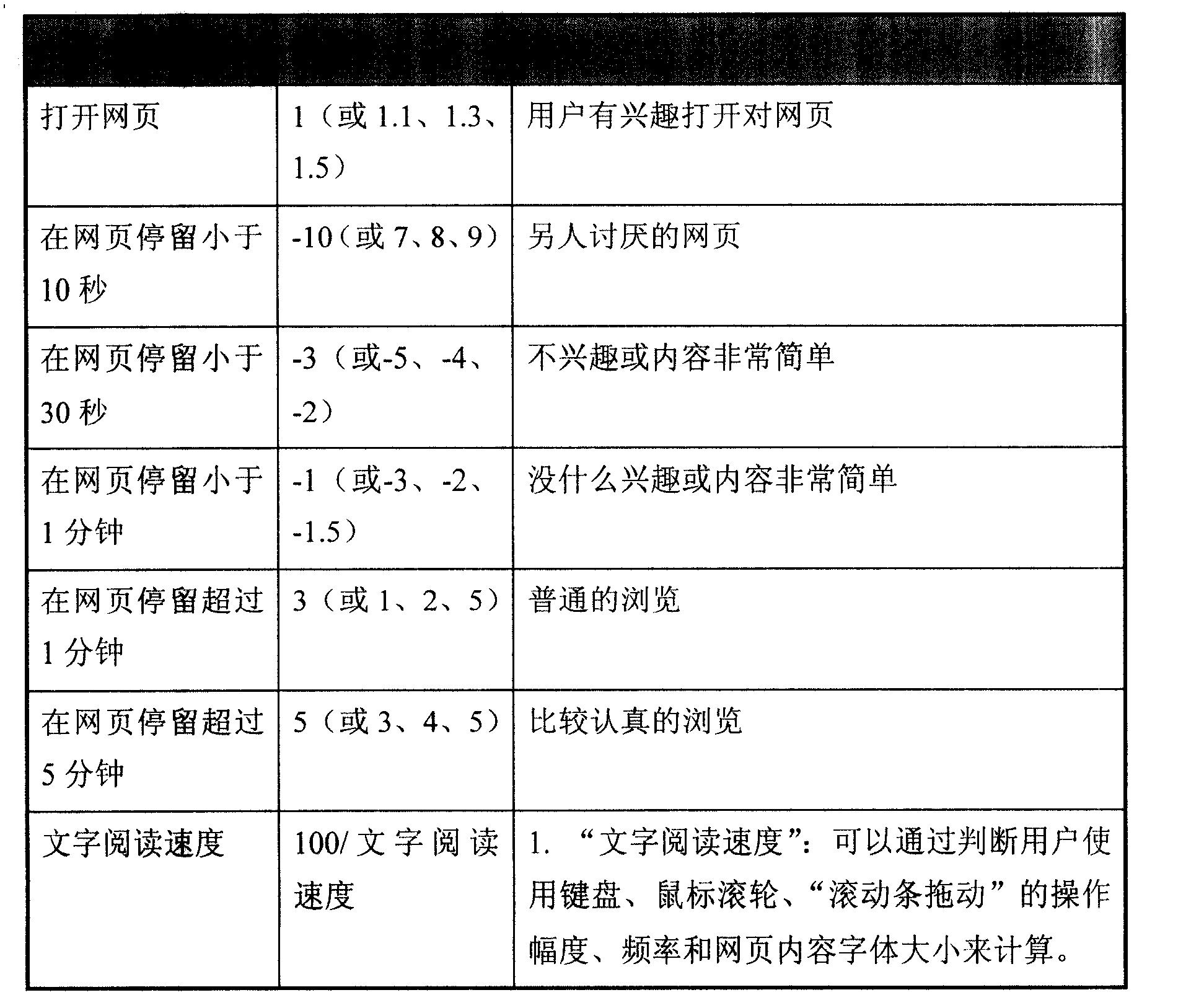 Figure CN101025737BD00131