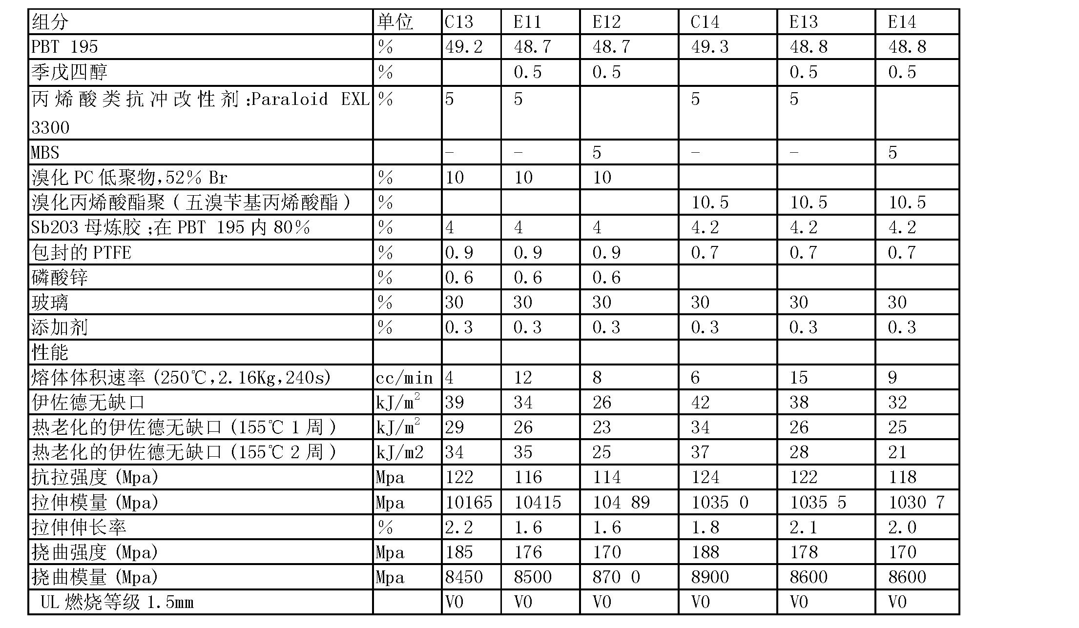 Figure CN101175804BD00171