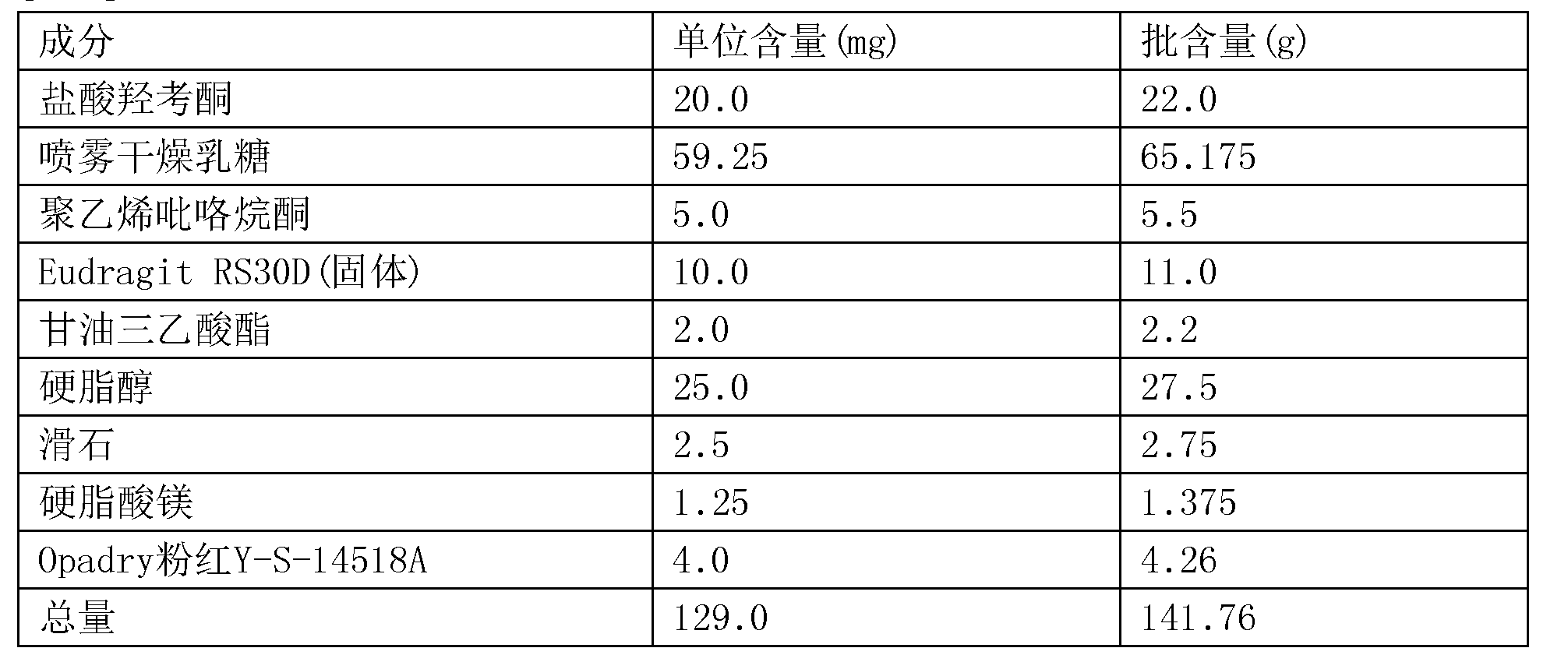 Figure CN107213128AD00213