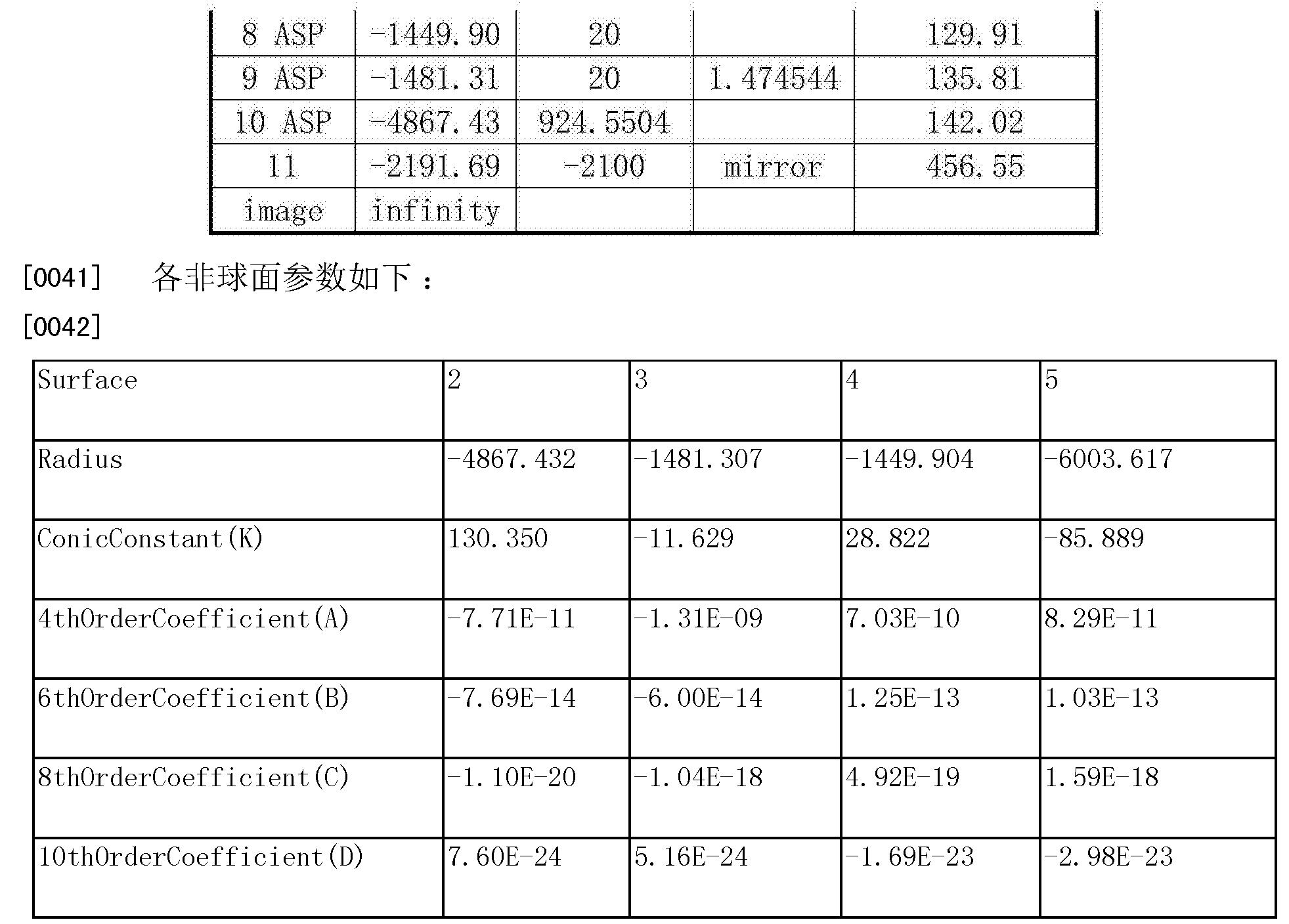 Figure CN103105664BD00061