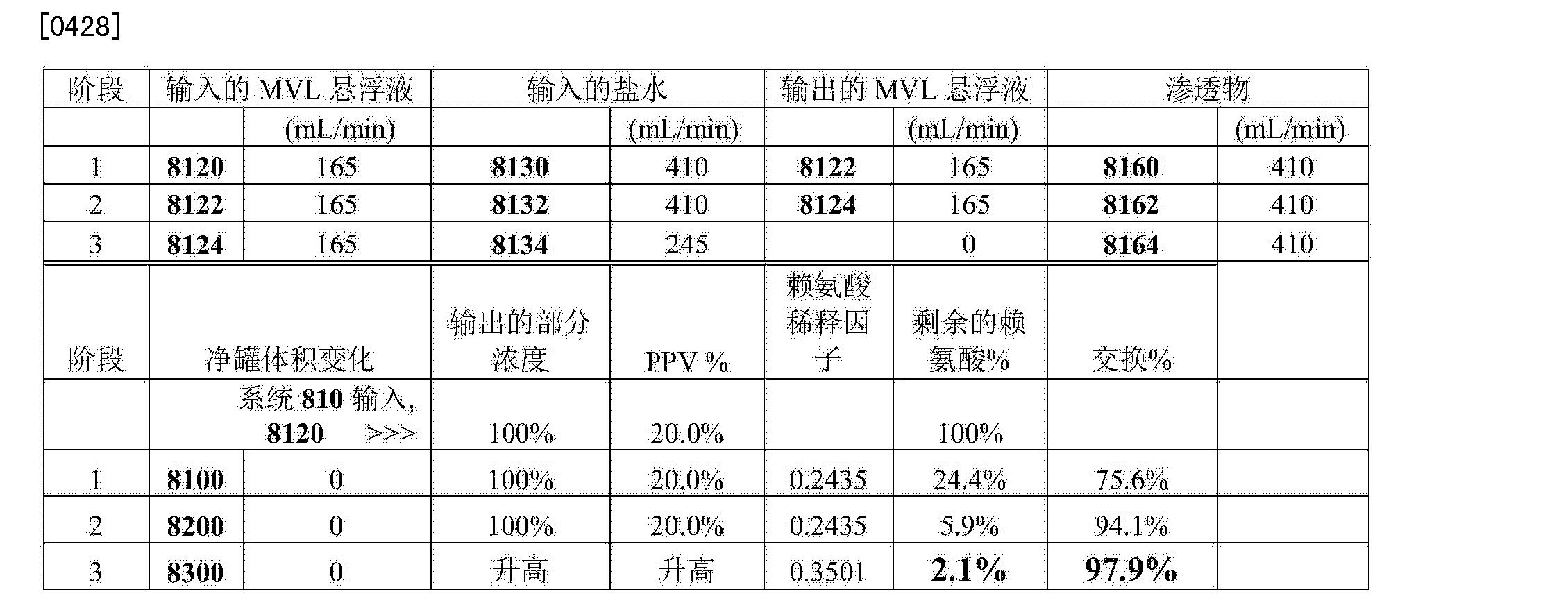CN104959052A - Method for formulating large diameter