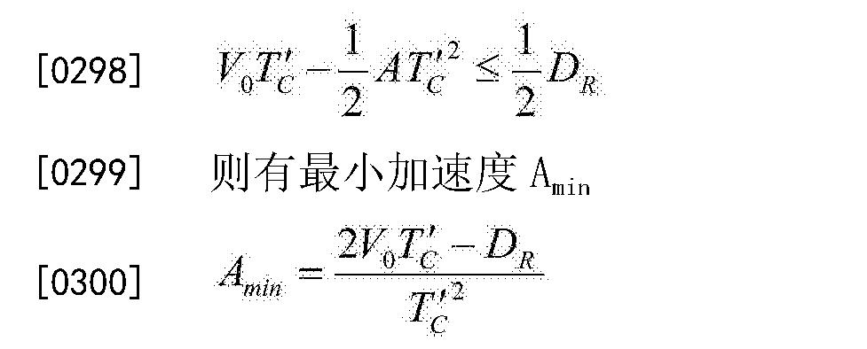 Figure CN105151043AD00214