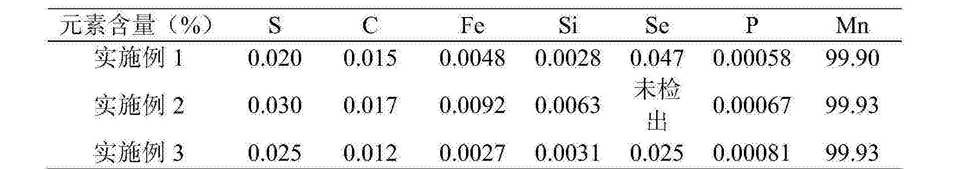 Figure CN105219969BD00071