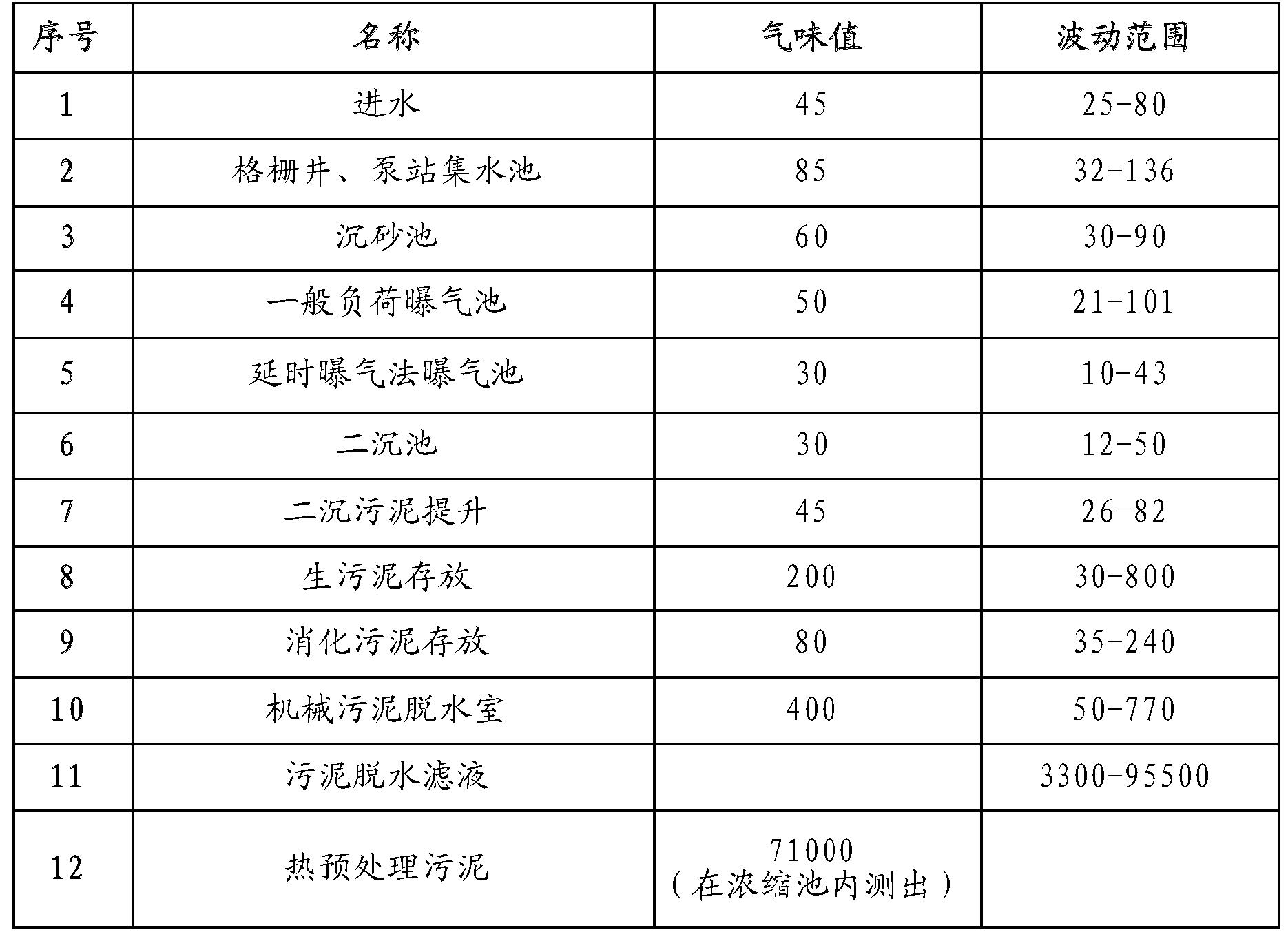 Figure CN102863081BD00051