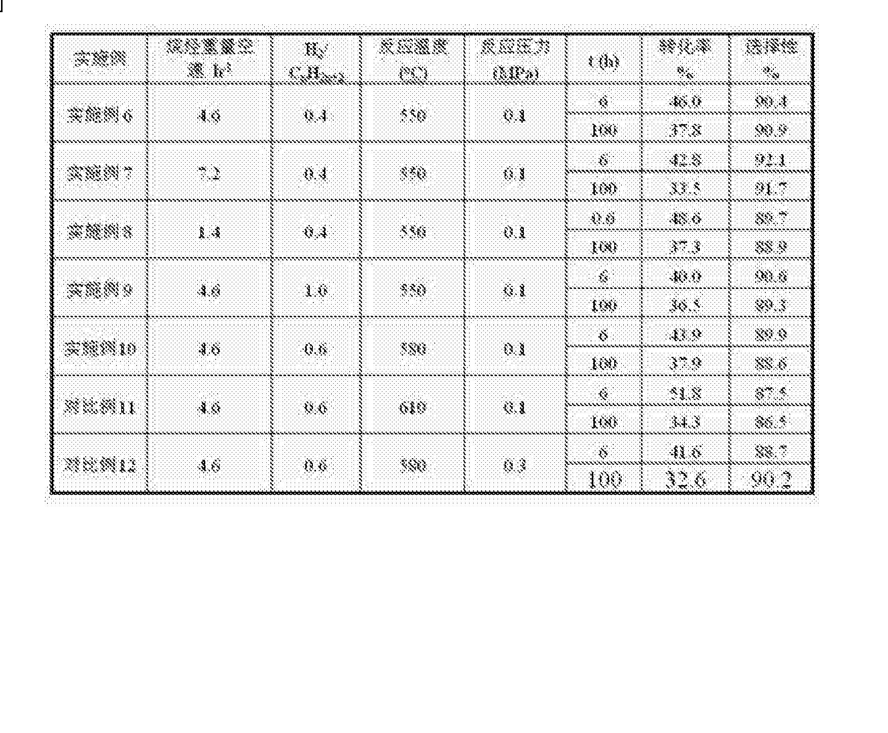 Figure CN103420769BD00072