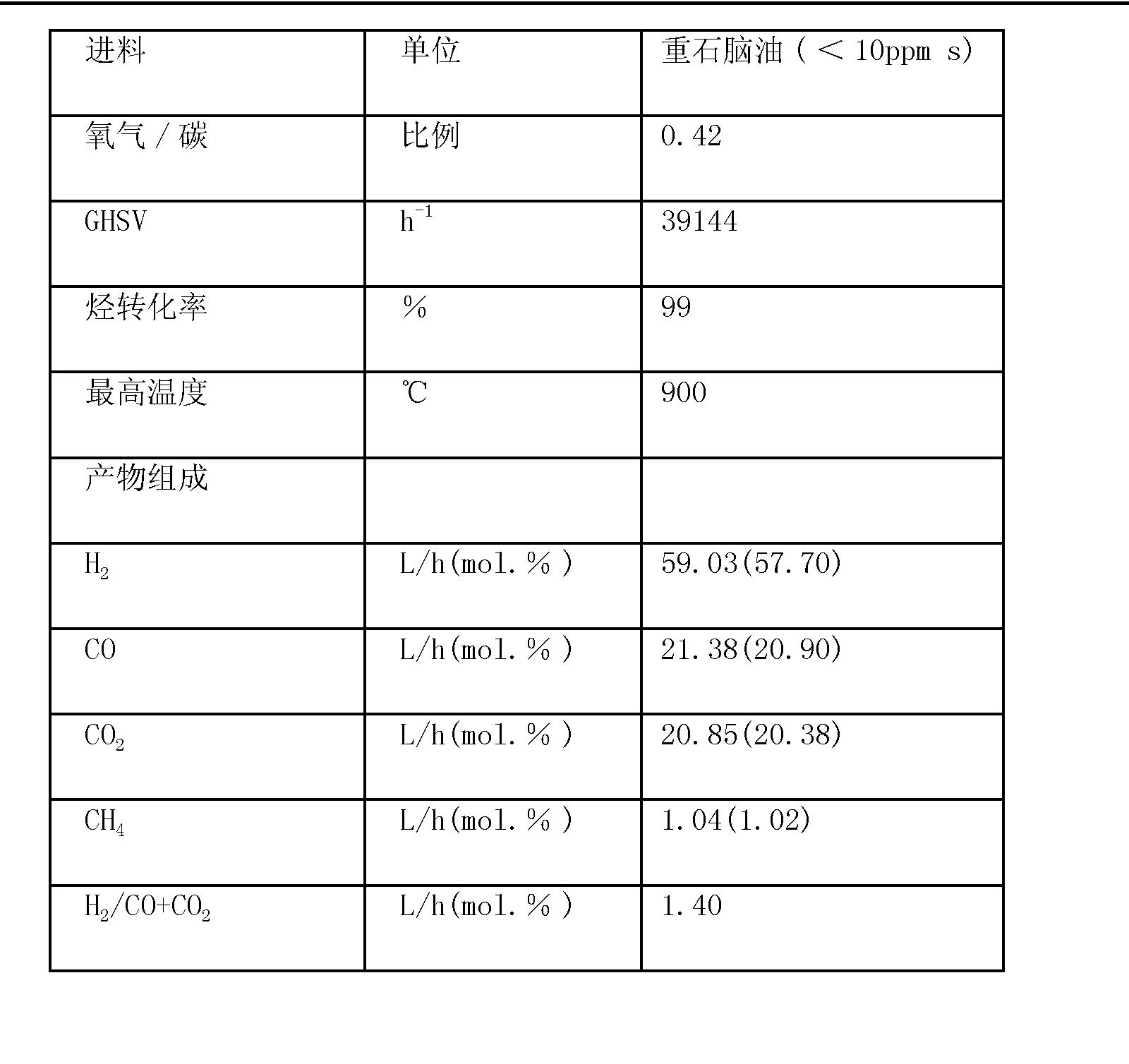 Figure CN101460437BD00091
