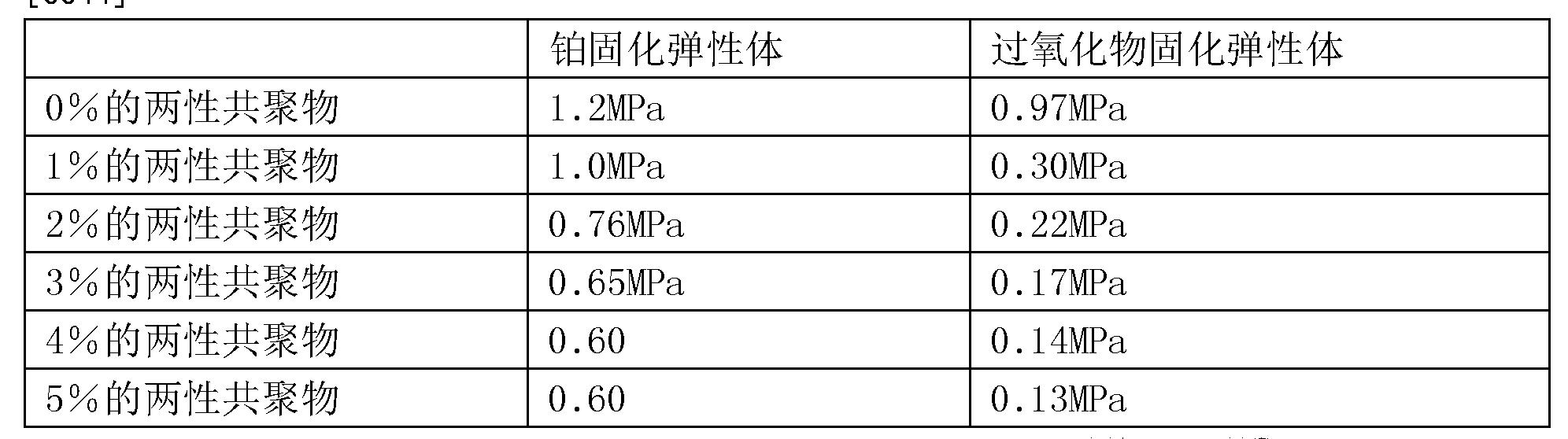 Figure CN105722918AD00061