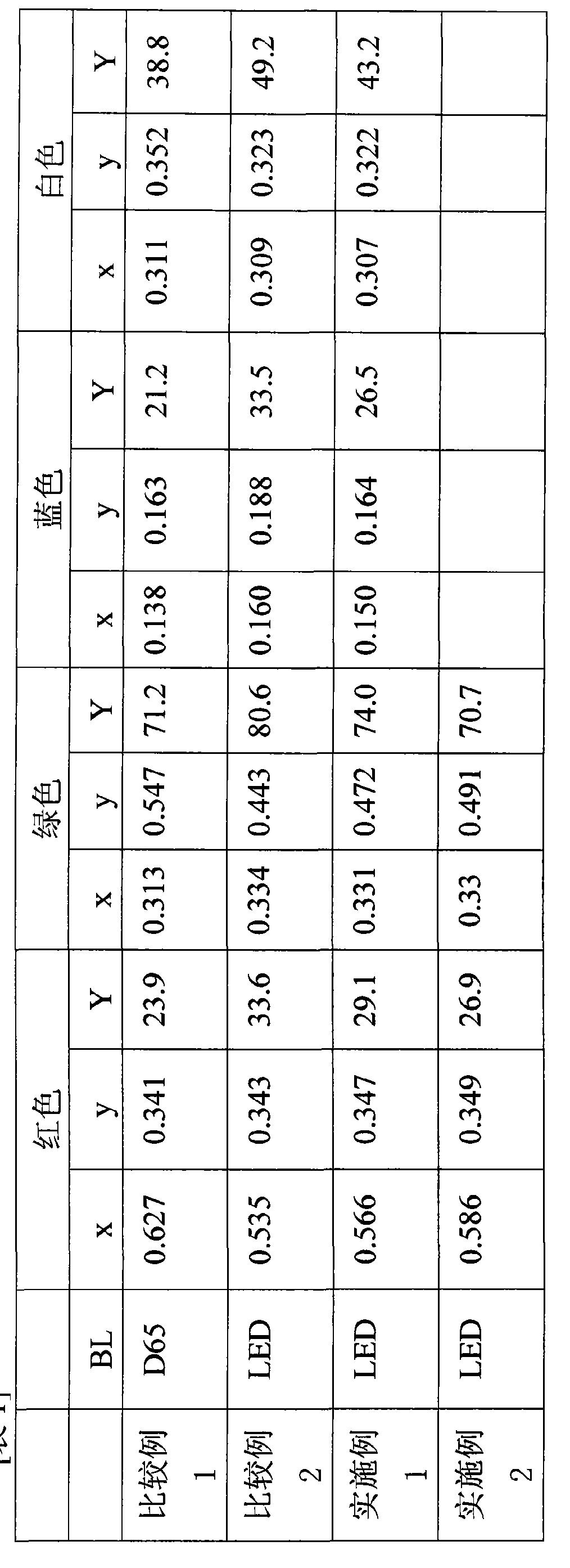 Figure CN102096135BD00261