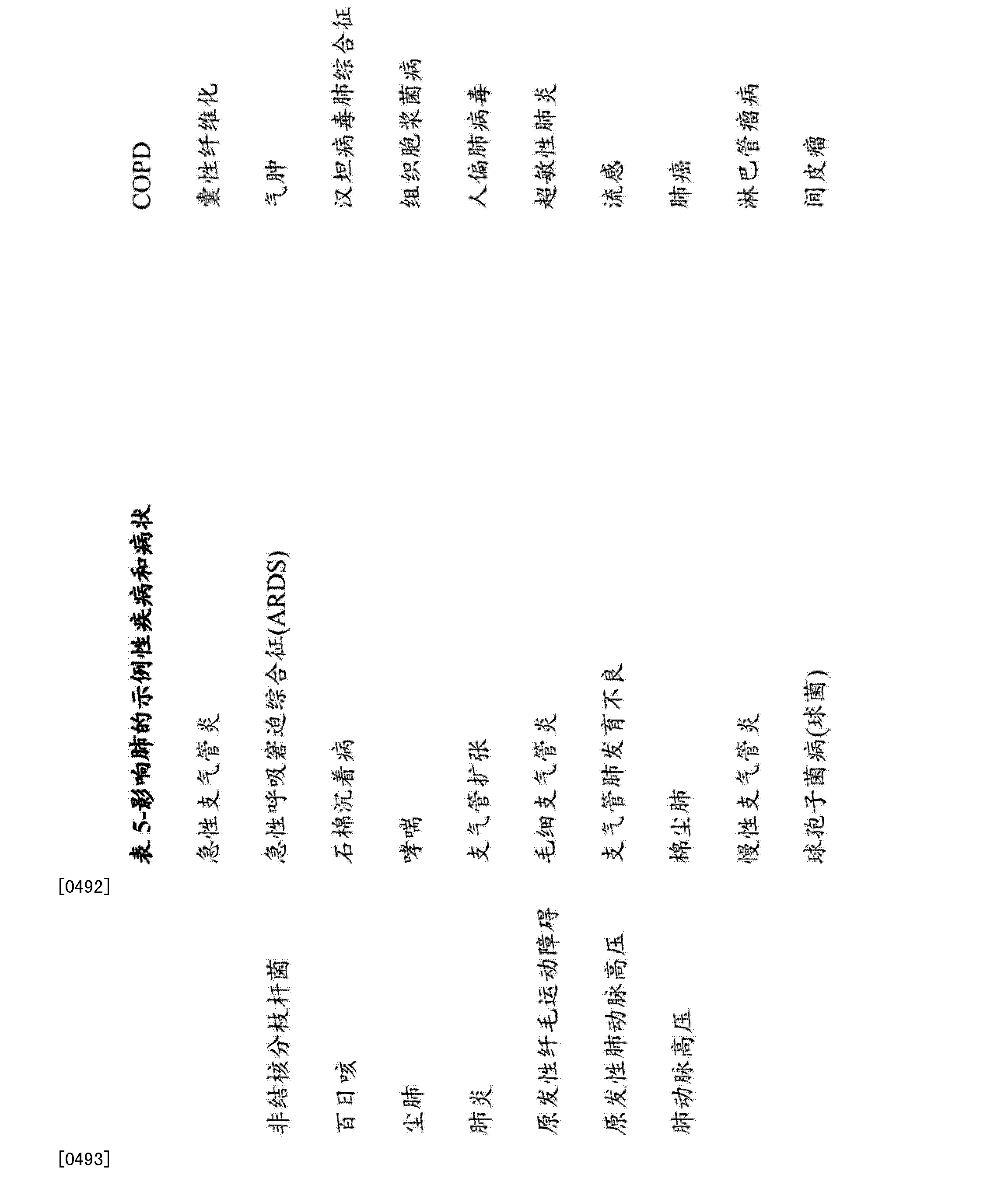 Figure CN103857387AD01051